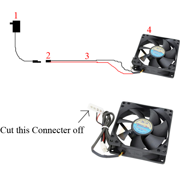 Tek How To Hook Up A Computer Fan Mushroom