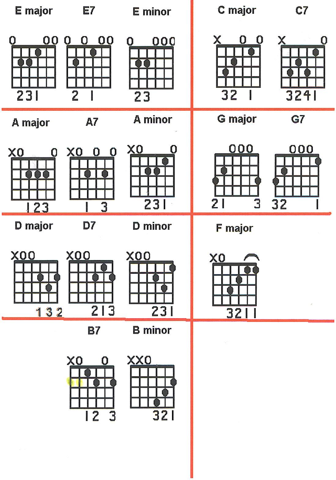 Self-Made Guitar Aids, Enjoy - The Pub - Shroomery Message Board