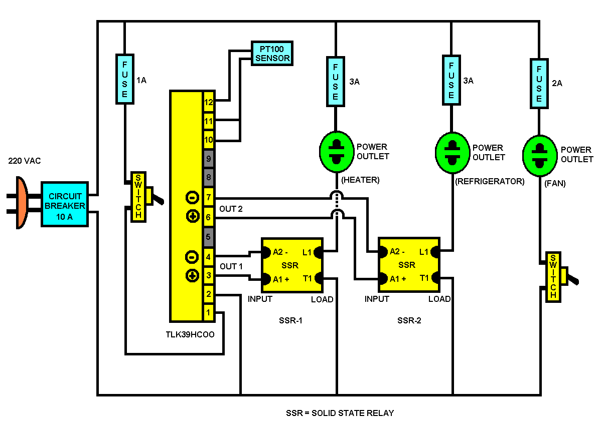 Temperature Controller Wiring Diagram Png