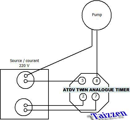 813131329 ATDV_Timer how to wire my anly atdv y twin analogue timer ? mushroom anly timer wiring diagram at alyssarenee.co