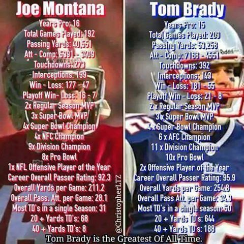 392875842 12esdfds proof tom brady is better than joe montana sports forum