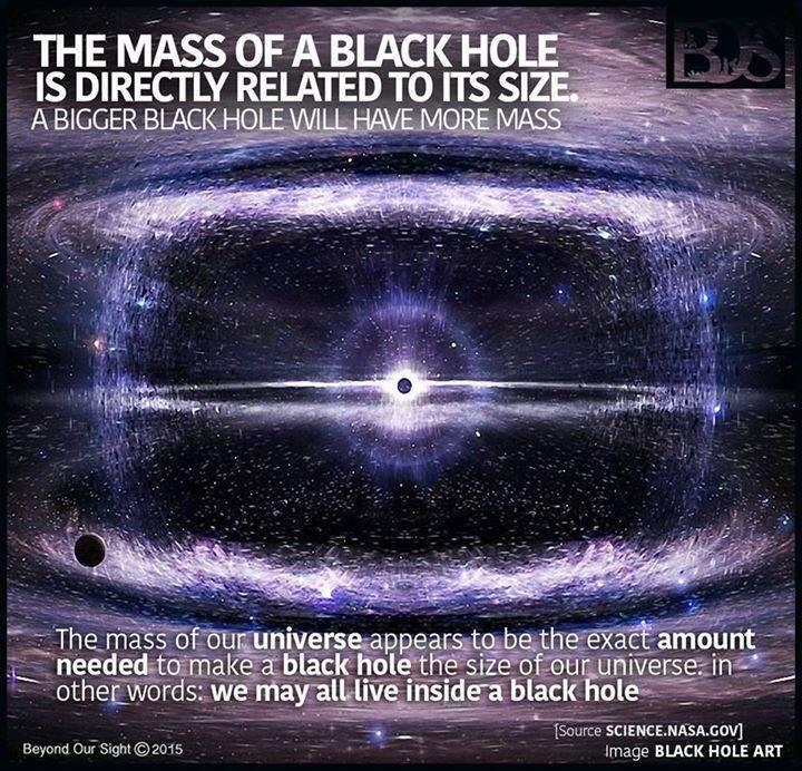 what happens inside a black hole - photo #42